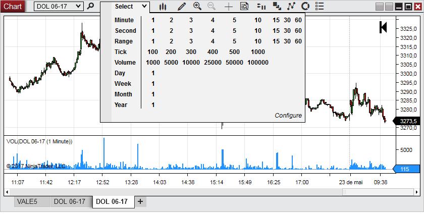Market Data da BM&FBovespa em tempo real para NinjaTrader 8